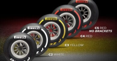 pirelli tyres canada