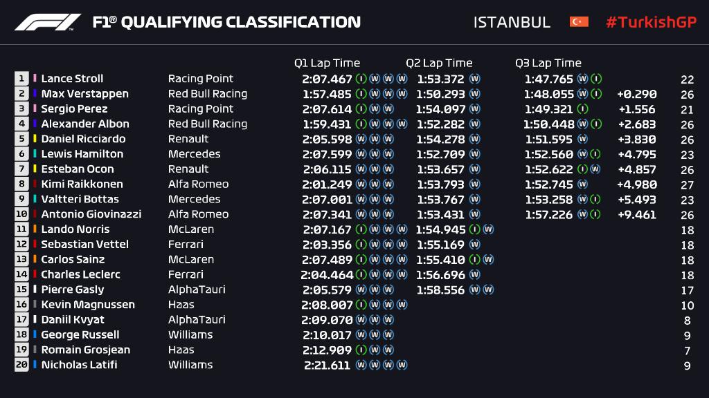 GP Τουρκίας